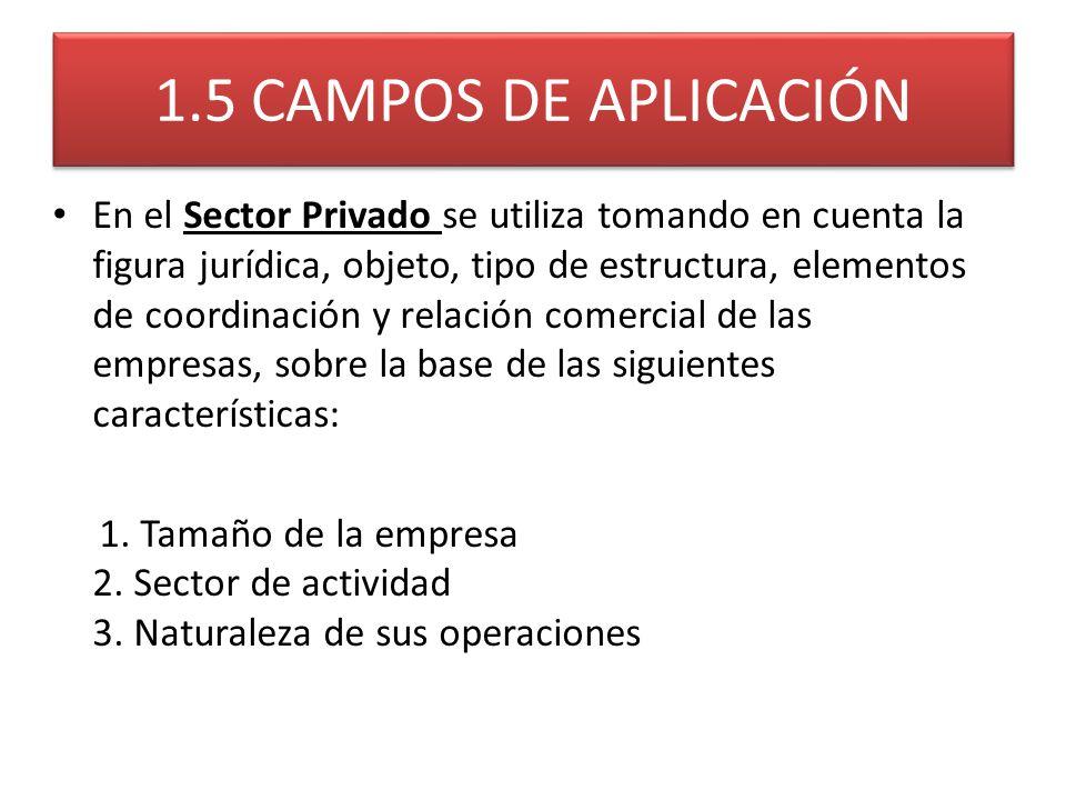 1.5 CAMPOS DE APLICACIÓN En el Sector Privado se utiliza tomando en cuenta la figura jurídica, objeto, tipo de estructura, elementos de coordinación y