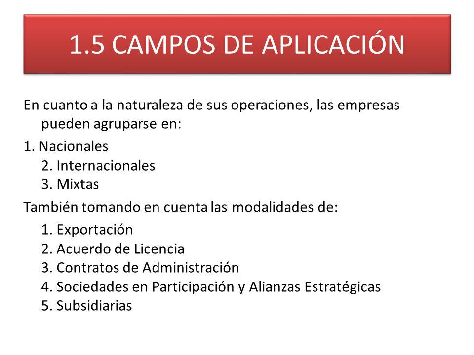 1.5 CAMPOS DE APLICACIÓN En cuanto a la naturaleza de sus operaciones, las empresas pueden agruparse en: 1. Nacionales 2. Internacionales 3. Mixtas Ta