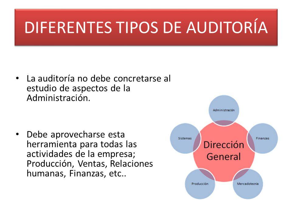 DIFERENTES TIPOS DE AUDITORÍA La auditoría no debe concretarse al estudio de aspectos de la Administración. Debe aprovecharse esta herramienta para to