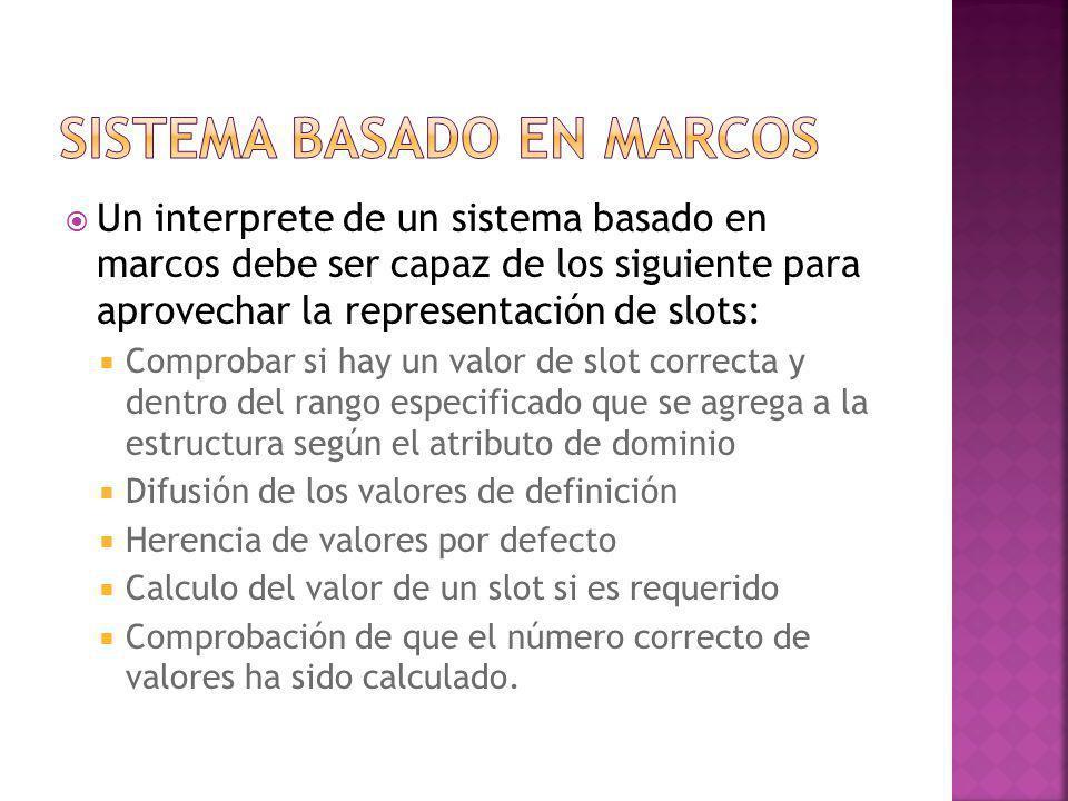 Un interprete de un sistema basado en marcos debe ser capaz de los siguiente para aprovechar la representación de slots: Comprobar si hay un valor de slot correcta y dentro del rango especificado que se agrega a la estructura según el atributo de dominio Difusión de los valores de definición Herencia de valores por defecto Calculo del valor de un slot si es requerido Comprobación de que el número correcto de valores ha sido calculado.