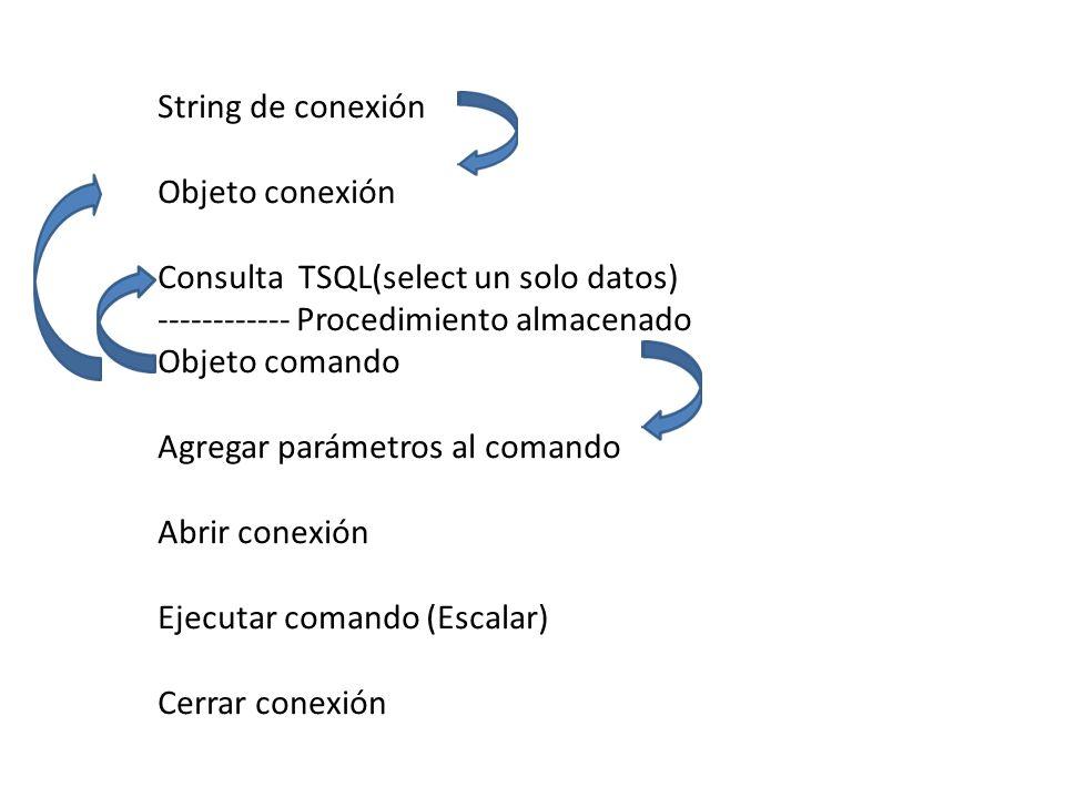 String de conexión Objeto conexión Consulta TSQL(select un solo datos) ------------ Procedimiento almacenado Objeto comando Agregar parámetros al coma