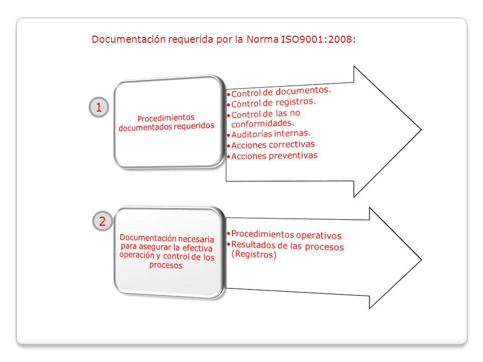 Documentación requerida por la Norma ISO9001:2008: 1 2