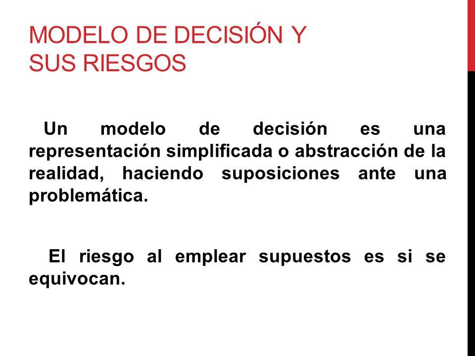 MODELO DE DECISIÓN Y SUS RIESGOS Un modelo de decisión es una representación simplificada o abstracción de la realidad, haciendo suposiciones ante una