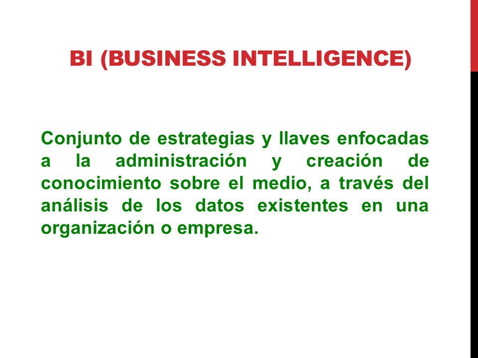 BI (BUSINESS INTELLIGENCE) Conjunto de estrategias y llaves enfocadas a la administración y creación de conocimiento sobre el medio, a través del anál