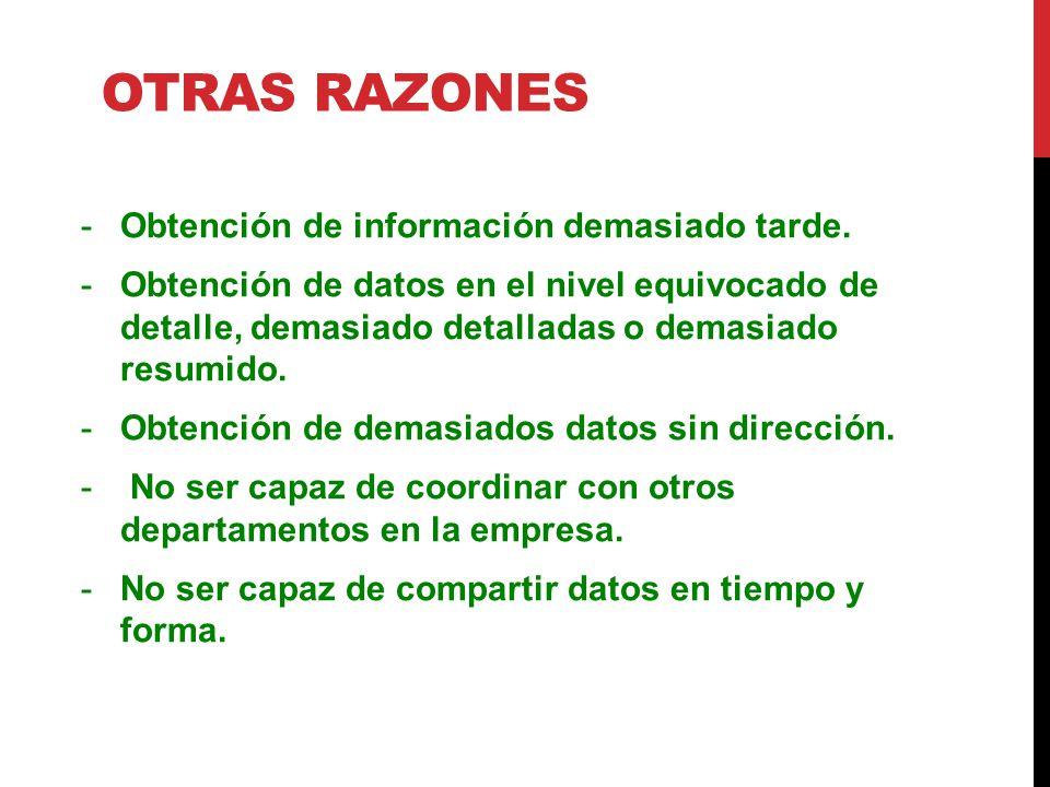 OTRAS RAZONES -Obtención de información demasiado tarde. -Obtención de datos en el nivel equivocado de detalle, demasiado detalladas o demasiado resum