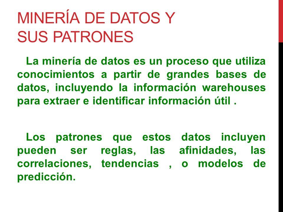 MINERÍA DE DATOS Y SUS PATRONES La minería de datos es un proceso que utiliza conocimientos a partir de grandes bases de datos, incluyendo la informac