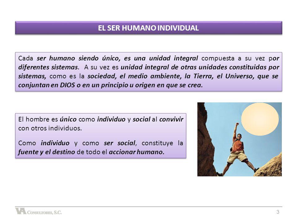EQUILIBRIO INTERNO EQUILIBRIO INTERNO DESEQUILIBRIO INTERNO DESEQUILIBRIO INTERNO NECESIDADES NECESIDADES IMPULSO IMPULSO EQUILIBRIO INTERNO EQUILIBRIO INTERNO NECESIDADES, DESEOS Y ESPERANZAS PERSONALES Todo ser humano tiene necesidades básicas y personales que debe cubrir para subsistir y desarrollarse, pero además tiene deseos, y esperanzas en realizar ciertos anhelos que son sus expectativas de vida, que en determinado momento también se vuelven parte de sus necesidades.