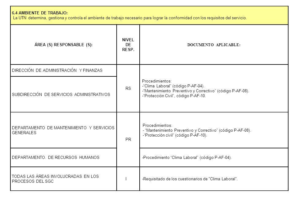 6.4 AMBIENTE DE TRABAJO: La UTN determina, gestiona y controla el ambiente de trabajo necesario para lograr la conformidad con los requisitos del serv
