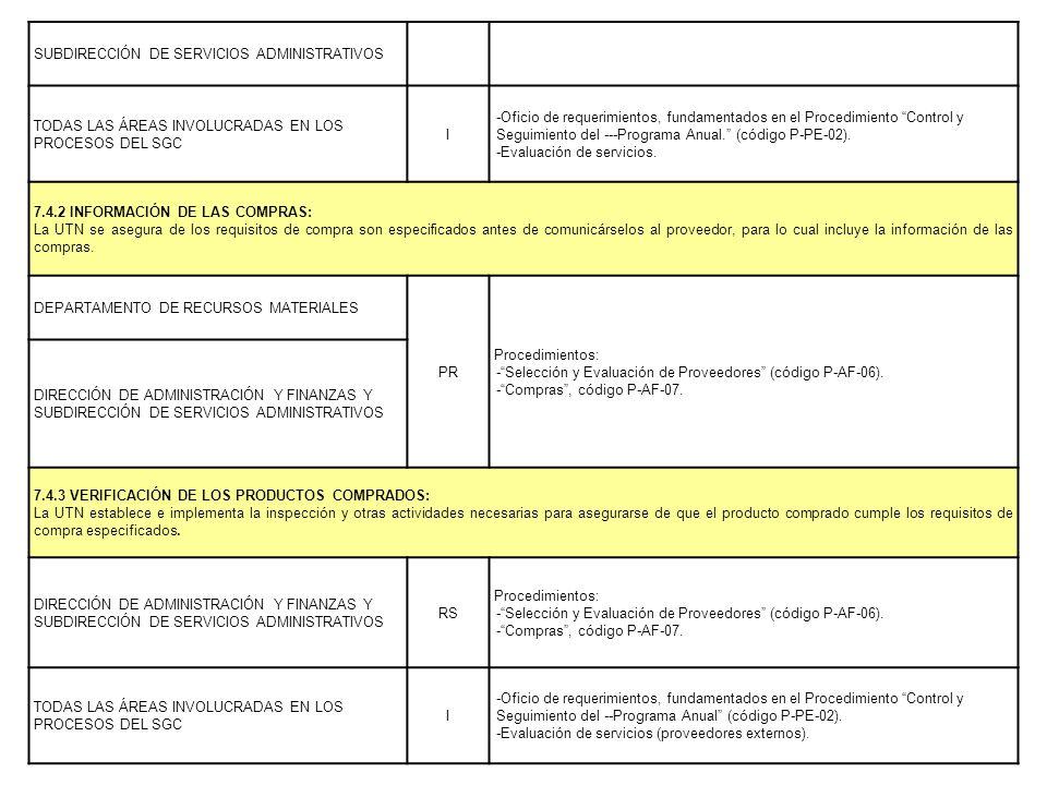 SUBDIRECCIÓN DE SERVICIOS ADMINISTRATIVOS TODAS LAS ÁREAS INVOLUCRADAS EN LOS PROCESOS DEL SGC I -Oficio de requerimientos, fundamentados en el Proced