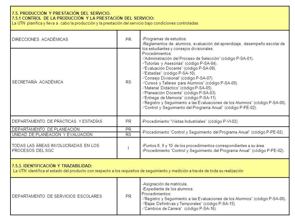 7.5. PRODUCCIÓN Y PRESTACIÓN DEL SERVICIO. 7.5.1 CONTROL DE LA PRODUCCIÓN Y LA PRESTACIÓN DEL SERVICIO: La UTN planifica y lleva a cabo la producción