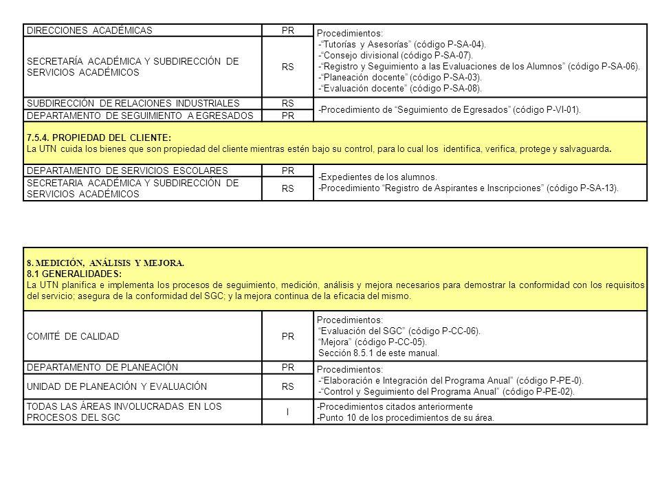 DIRECCIONES ACADÉMICASPR Procedimientos: -Tutorías y Asesorías (código P-SA-04). -Consejo divisional (código P-SA-07). -Registro y Seguimiento a las E
