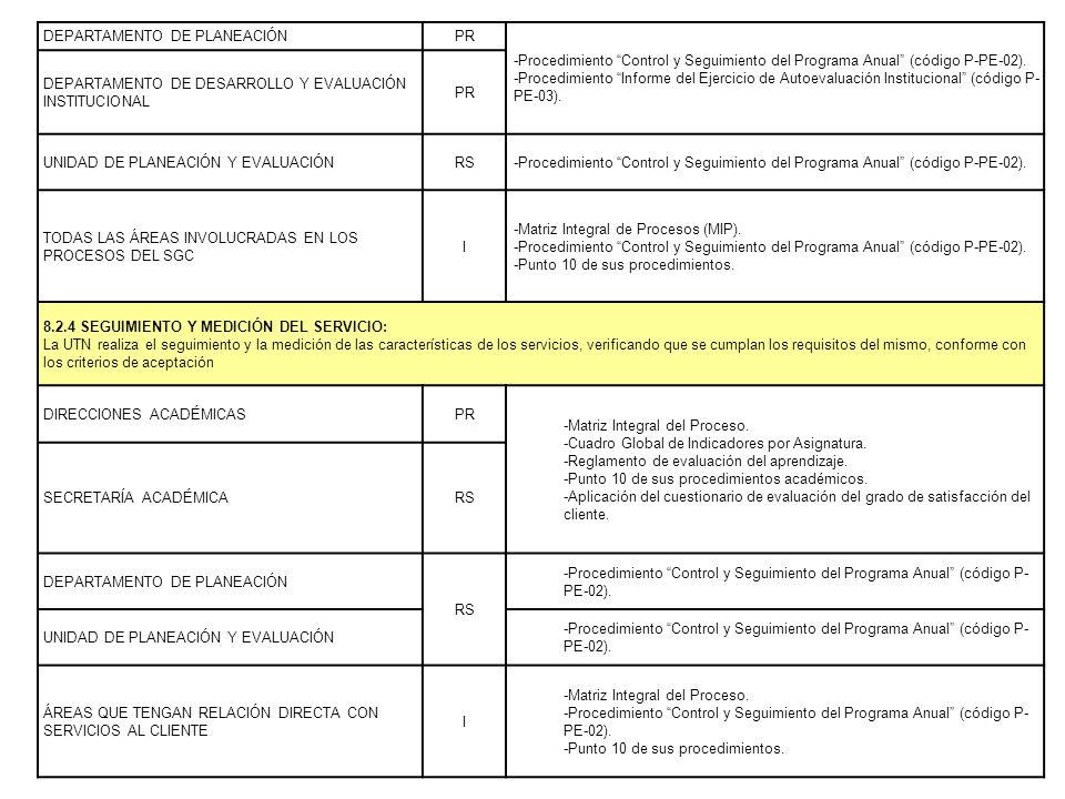 DEPARTAMENTO DE PLANEACIÓNPR -Procedimiento Control y Seguimiento del Programa Anual (código P-PE-02). -Procedimiento Informe del Ejercicio de Autoeva