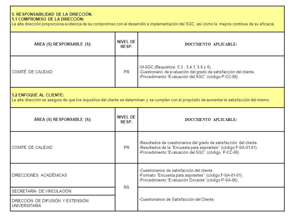 DEPARTAMENTO DE PLANEACIÓNPR -Procedimiento Control y Seguimiento del Programa Anual (código P-PE-02).