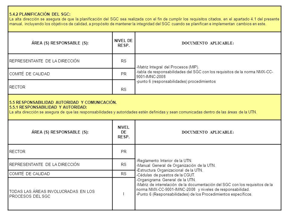 SECRETARÍA ACADÉMICA RS-Los procedimientos pertenecientes a la Secretaría Académica.