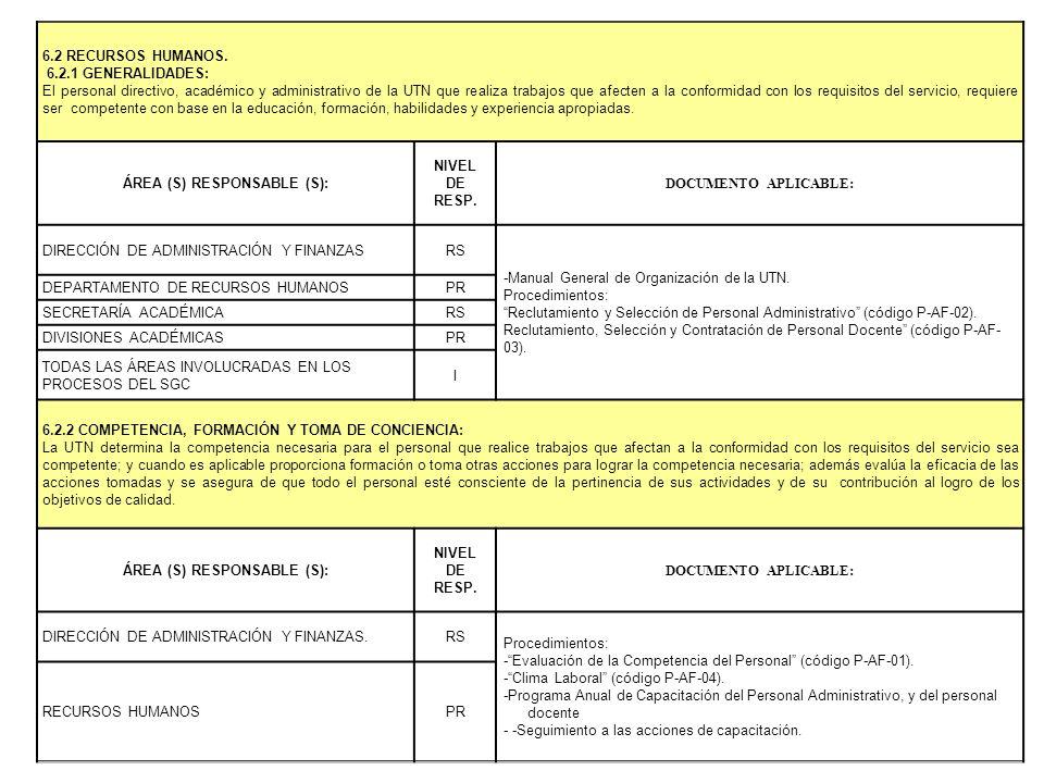 SECRETARÍA ACADÉMICARS Procedimientos: -Evaluación Docente (código P-SA-08).