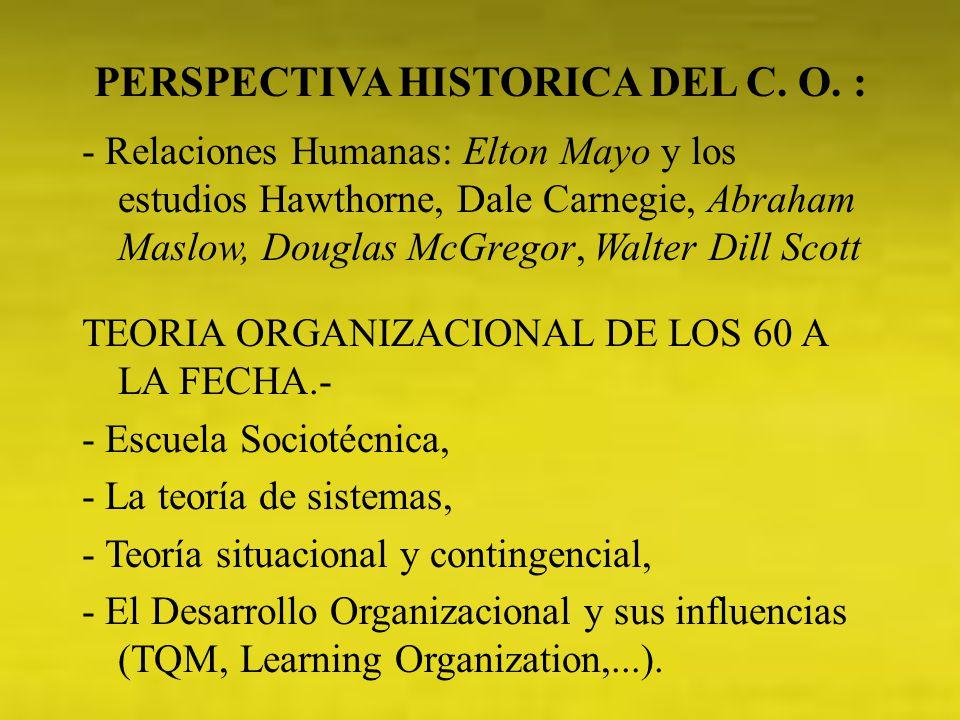 - Relaciones Humanas: Elton Mayo y los estudios Hawthorne, Dale Carnegie, Abraham Maslow, Douglas McGregor, Walter Dill Scott TEORIA ORGANIZACIONAL DE