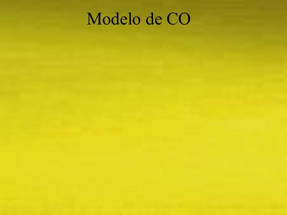 Modelo de CO
