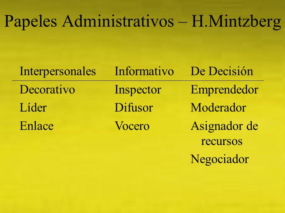 Papeles Administrativos – H.Mintzberg Interpersonales Decorativo Líder Enlace Informativo Inspector Difusor Vocero De Decisión Emprendedor Moderador A