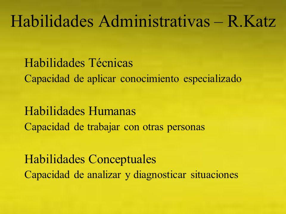 Habilidades Administrativas – R.Katz Habilidades Técnicas Capacidad de aplicar conocimiento especializado Habilidades Humanas Capacidad de trabajar co