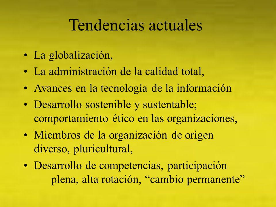 La globalización, La administración de la calidad total, Avances en la tecnología de la información Desarrollo sostenible y sustentable; comportamient