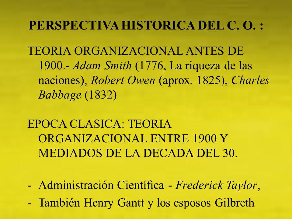 PERSPECTIVA HISTORICA DEL C. O. : TEORIA ORGANIZACIONAL ANTES DE 1900.- Adam Smith (1776, La riqueza de las naciones), Robert Owen (aprox. 1825), Char