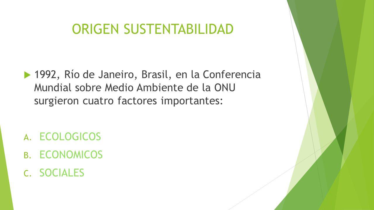 ORIGEN SUSTENTABILIDAD 1992, Río de Janeiro, Brasil, en la Conferencia Mundial sobre Medio Ambiente de la ONU surgieron cuatro factores importantes: A