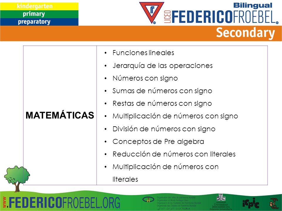 MATEMÁTICAS Funciones lineales Jerarquía de las operaciones Números con signo Sumas de números con signo Restas de números con signo Multiplicación de