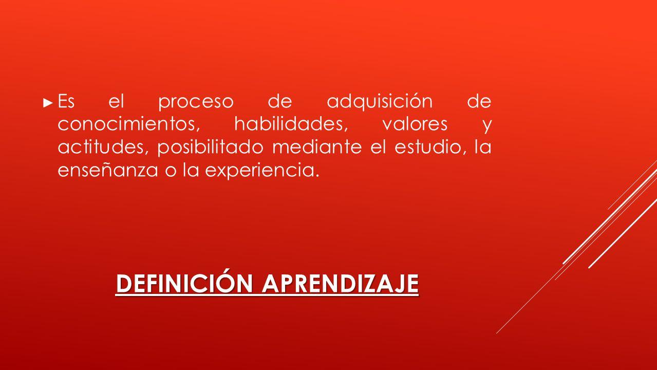 DEFINICIÓN APRENDIZAJE Es el proceso de adquisición de conocimientos, habilidades, valores y actitudes, posibilitado mediante el estudio, la enseñanza