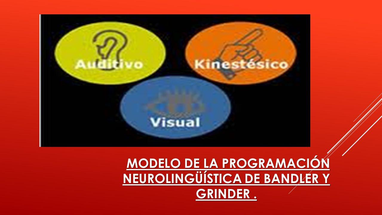 MODELO DE LA PROGRAMACIÓN NEUROLINGÜÍSTICA DE BANDLER Y GRINDER. MODELO DE LA PROGRAMACIÓN NEUROLINGÜÍSTICA DE BANDLER Y GRINDER.