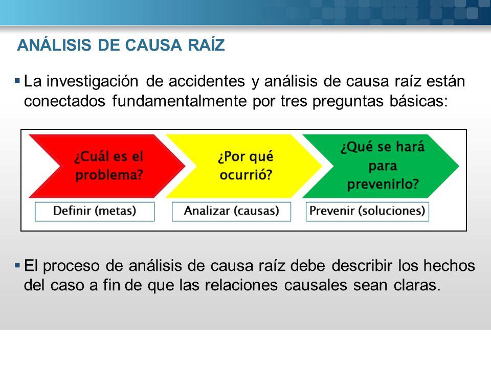 ANÁLISIS DE CAUSA RAÍZ La investigación de accidentes y análisis de causa raíz están conectados fundamentalmente por tres preguntas básicas: El proces