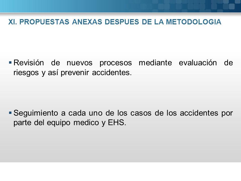 Revisión de nuevos procesos mediante evaluación de riesgos y así prevenir accidentes. Seguimiento a cada uno de los casos de los accidentes por parte