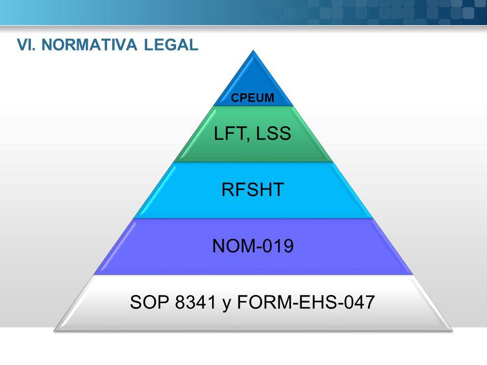 VI. NORMATIVA LEGAL CPEUM LFT, LSS RFSHT NOM-019 SOP 8341 y FORM-EHS-047
