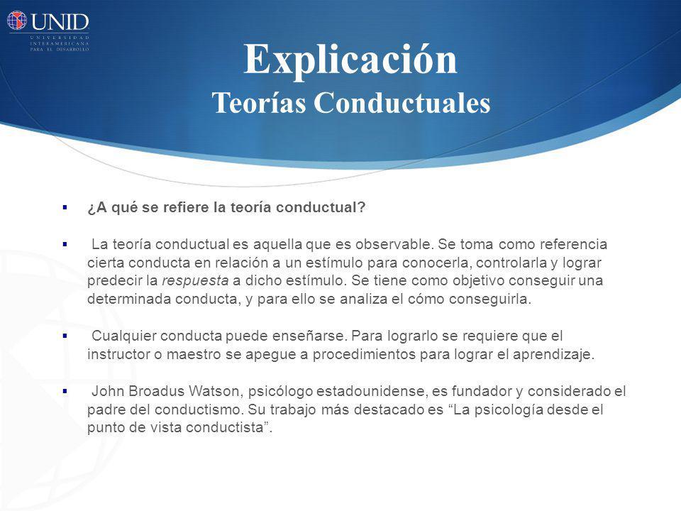 Explicación Teorías Conductuales ¿A qué se refiere la teoría conductual? La teoría conductual es aquella que es observable. Se toma como referencia ci