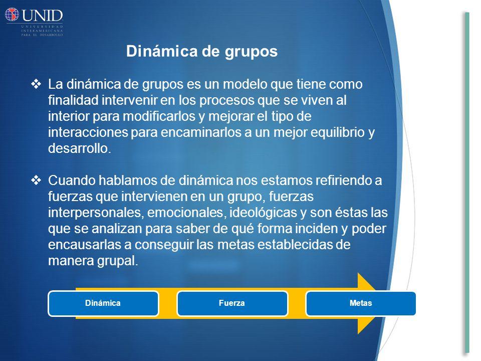 Dinámica de grupos La dinámica de grupos es un modelo que tiene como finalidad intervenir en los procesos que se viven al interior para modificarlos y