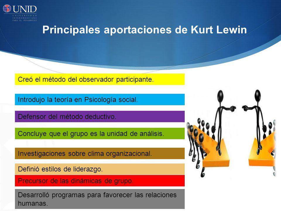 Principales aportaciones de Kurt Lewin Creó el método del observador participante.