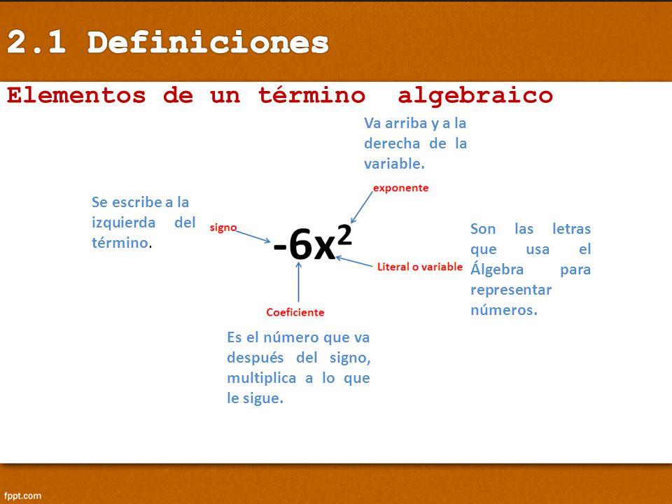 Elementos de un término algebraico Se escribe a la izquierda del término. Es el número que va después del signo, multiplica a lo que le sigue. Son las