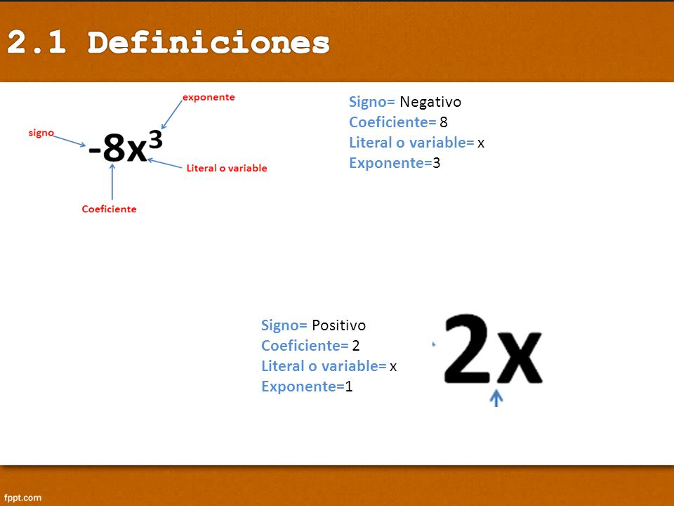 Recomendaciones Para simplificar nuestros términos se recomienda una estructura que facilite su comprensión ordenándolos de la siguiente forma: Si tenemos algo así: -r4z6bx, esto es un término.