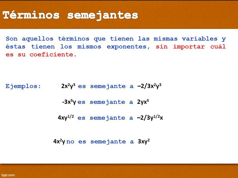 Son aquellos términos que tienen las mismas variables y éstas tienen los mismos exponentes, sin importar cuál es su coeficiente. Ejemplos: 2x 2 y 3 es