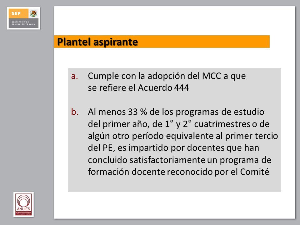 a.Cumple con la adopción del MCC a que se refiere el Acuerdo 444 b.Al menos 33 % de los programas de estudio del primer año, de 1° y 2° cuatrimestres