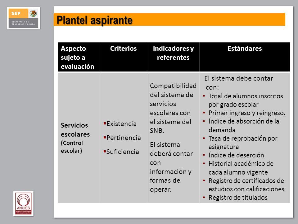 Aspecto sujeto a evaluación CriteriosIndicadores y referentes Estándares Servicios escolares (Control escolar) Existencia Pertinencia Suficiencia Comp