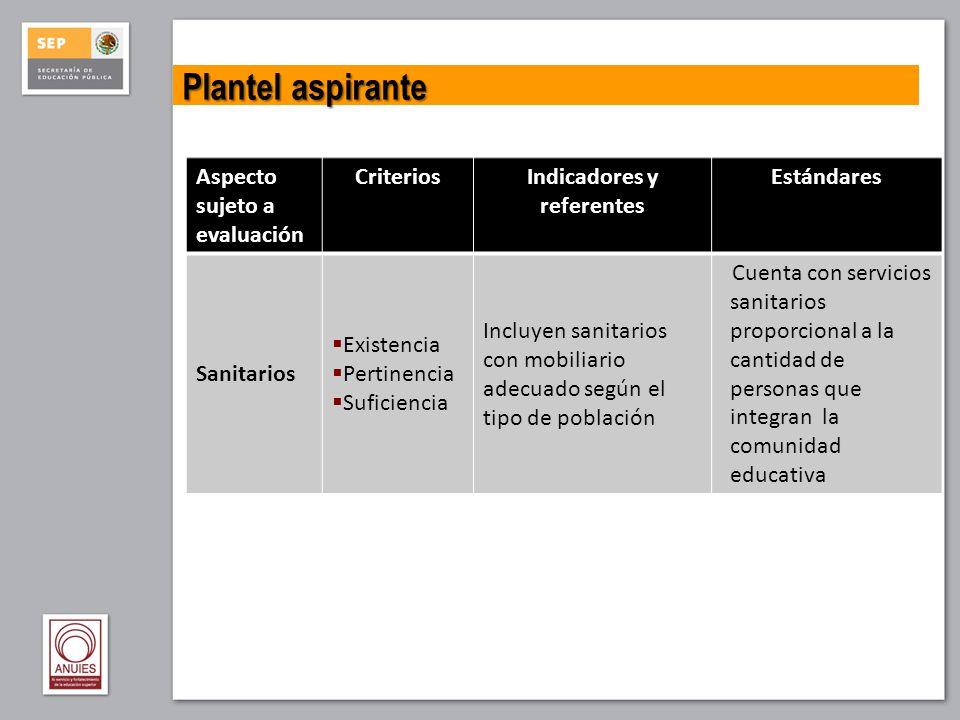 Aspecto sujeto a evaluación CriteriosIndicadores y referentes Estándares Sanitarios Existencia Pertinencia Suficiencia Incluyen sanitarios con mobilia
