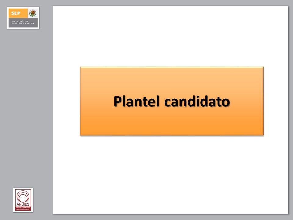 Plantel candidato