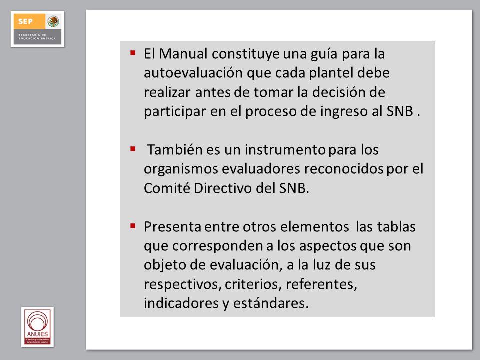 Marco normativo de referencia Políticas y directrices para el proceso de evaluación de planteles en los diferentes subsistemas, modalidades y opciones educativas Algunas explicaciones y recomendaciones Aspectos sujetos a evaluación y sus respectivos criterios Anexos Contenido del Manual