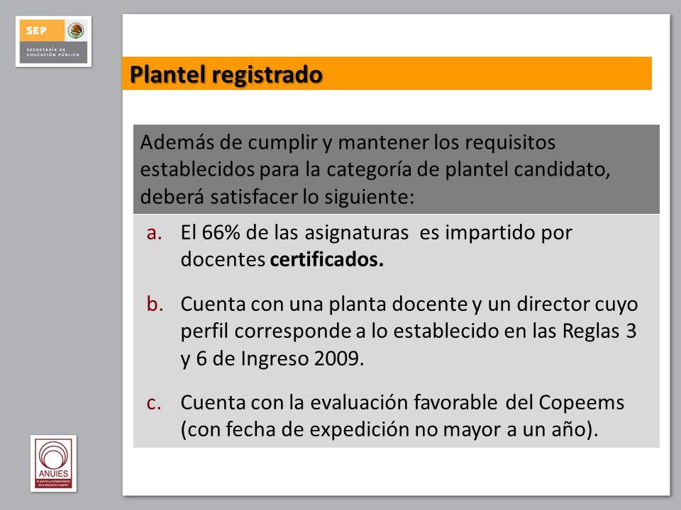 Además de cumplir y mantener los requisitos establecidos para la categoría de plantel candidato, deberá satisfacer lo siguiente: a.El 66% de las asign