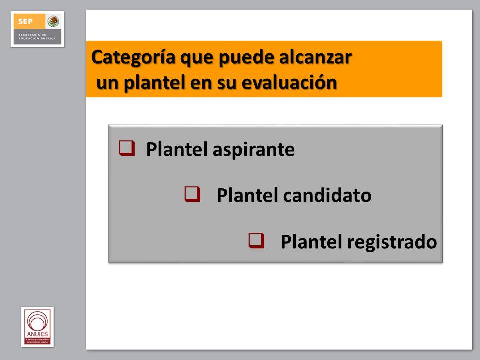 Categoría que puede alcanzar un plantel en su evaluación un plantel en su evaluación Plantel aspirante Plantel candidato Plantel registrado Plantel as