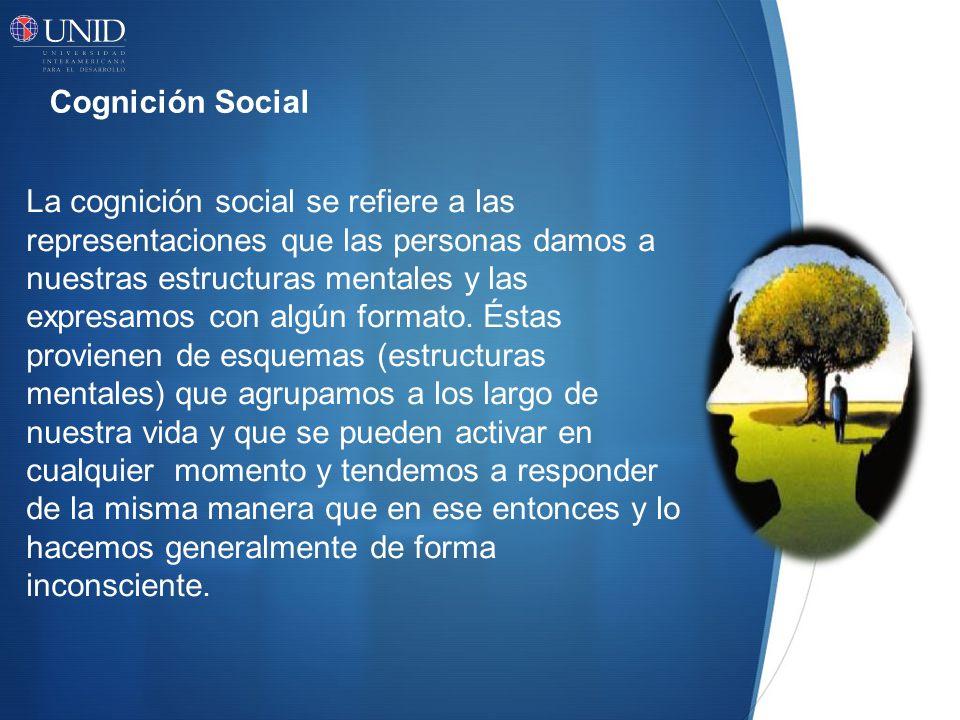 Cognición Social La cognición social se refiere a las representaciones que las personas damos a nuestras estructuras mentales y las expresamos con alg