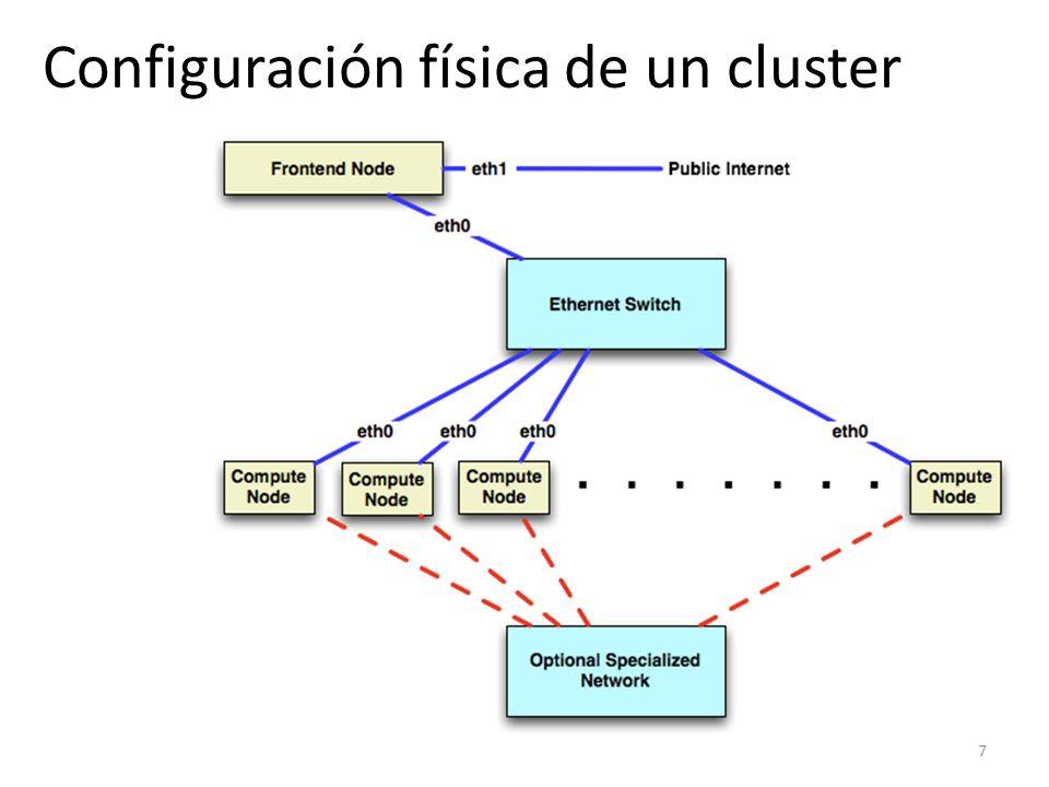 Configuración física de un cluster 7