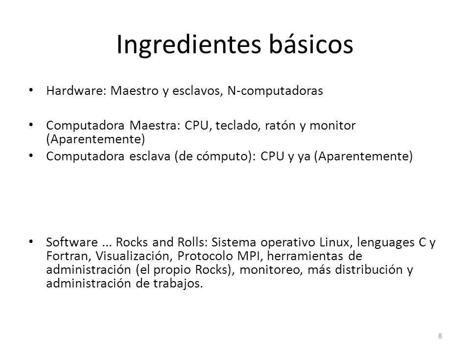 Ingredientes básicos Hardware: Maestro y esclavos, N-computadoras Computadora Maestra: CPU, teclado, ratón y monitor (Aparentemente) Computadora escla