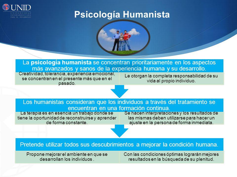 Psicología Humanista Pretende utilizar todos sus descubrimientos a mejorar la condición humana.