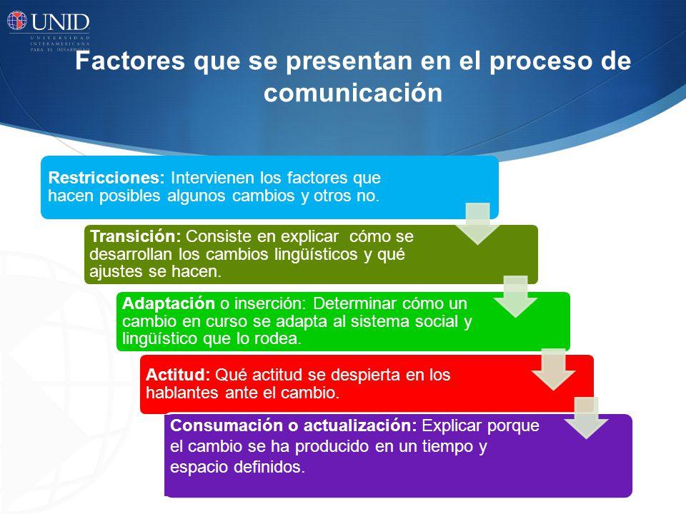 Factores que se presentan en el proceso de comunicación Restricciones: Intervienen los factores que hacen posibles algunos cambios y otros no.